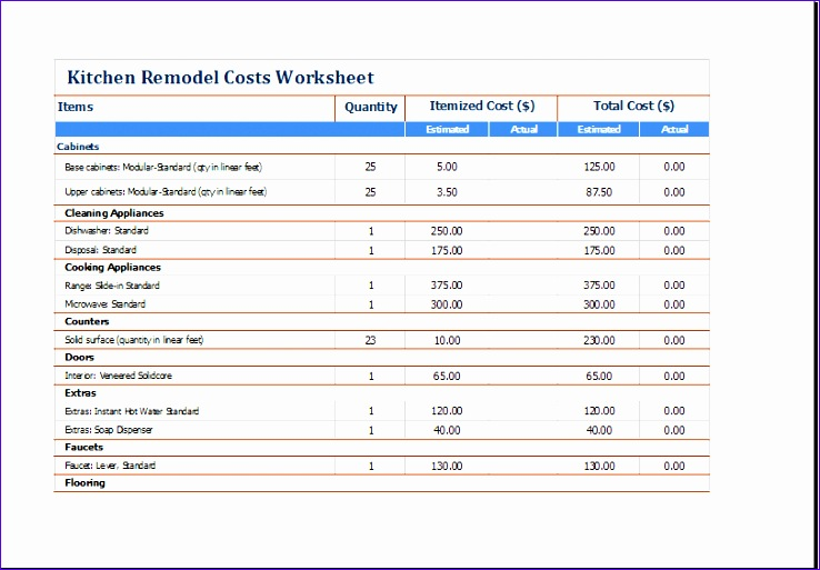 Kitchen Remodel Costs Calculator Wgeyl Awesome Ms Excel Kitchen Remodel Costs Calculator Template
