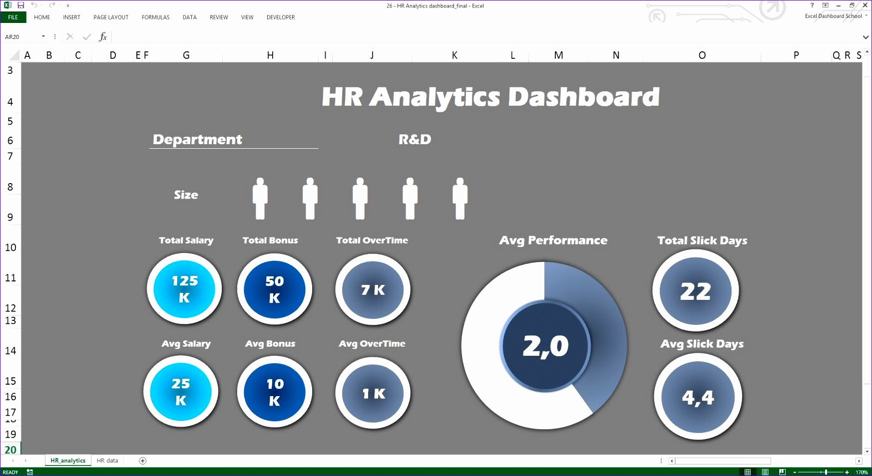 Kpi Dashboard Excel Template Free Download Djoma Inspirational Excel Human Resources Dashboard Free Excel Dashboards