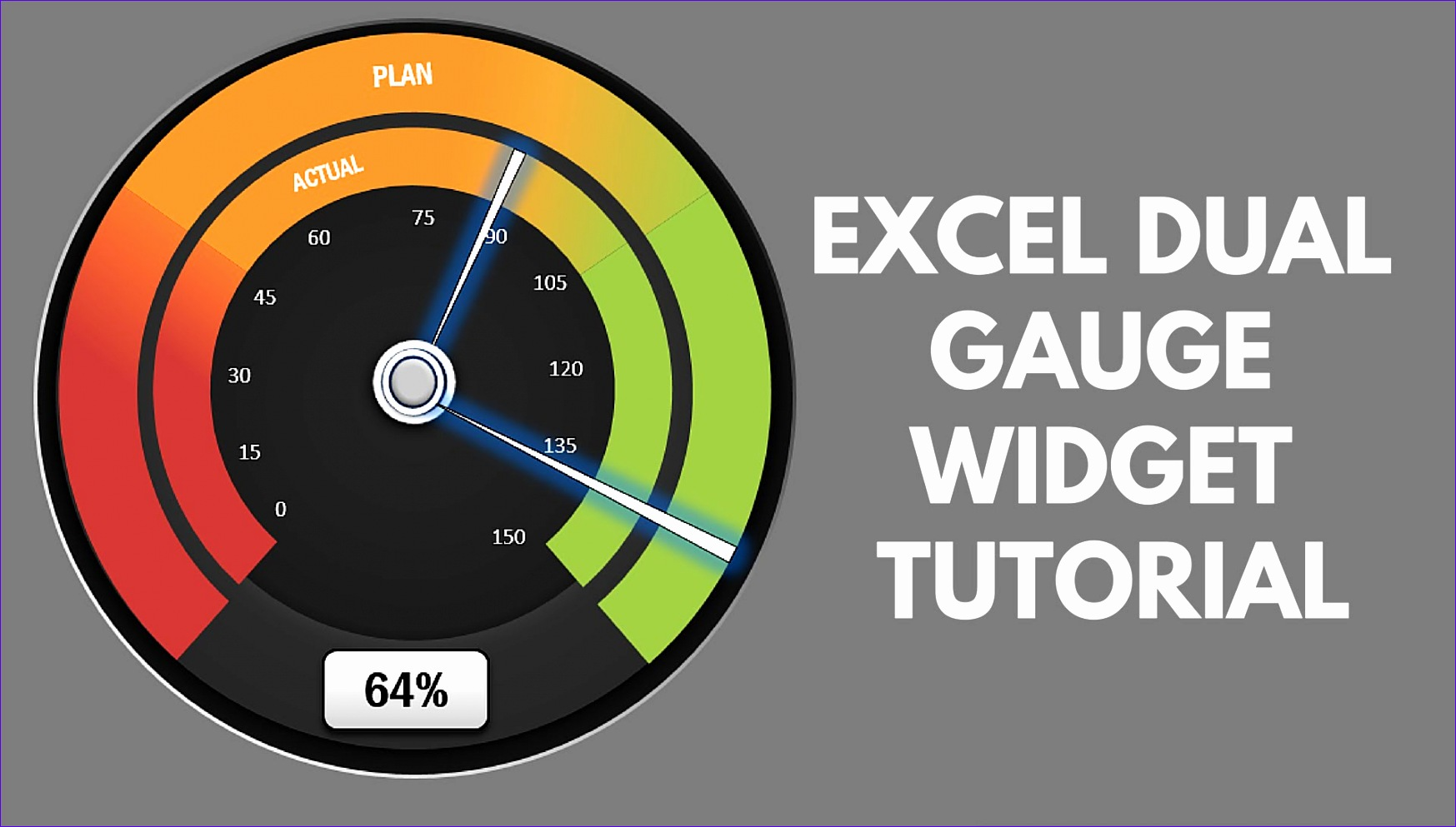 Kpi Dashboard Excel Template Free Download E7wka Fresh Create Excel Dual Gauge Dashboard Excel Dashboard Tutorial