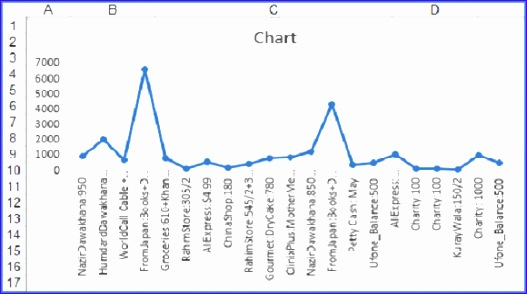 Excel Line Graph Featured FreePowerPointTemplates 580x320
