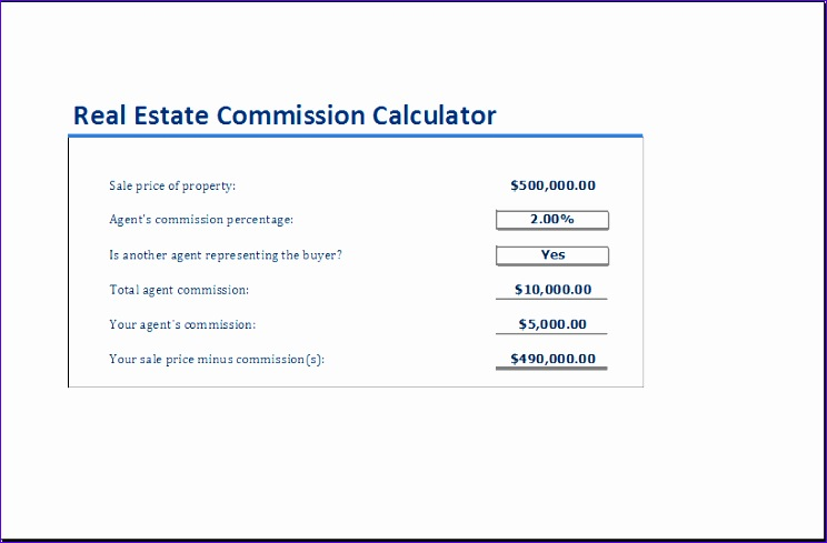 Loan Calculator Template Xaoxa Best Of Real Estate Mission