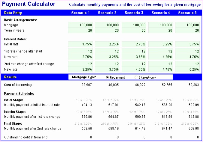 Loan Repayment Calculator Excel Template Ehxux Lovely Images Screenshots Excel Mo