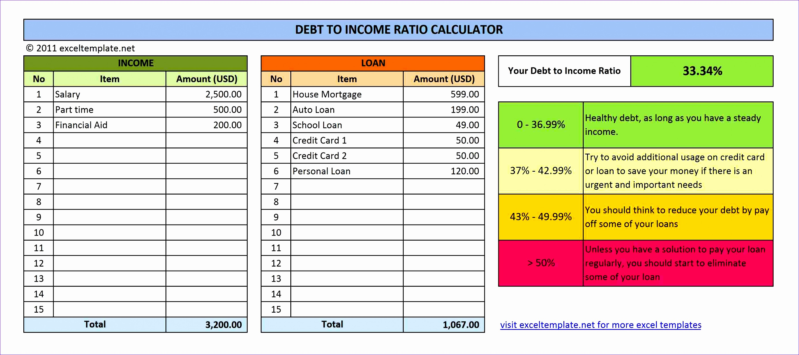 Loan Repayment Calculator Excel Template Pwssu New Debt to In E Ratio Calculator