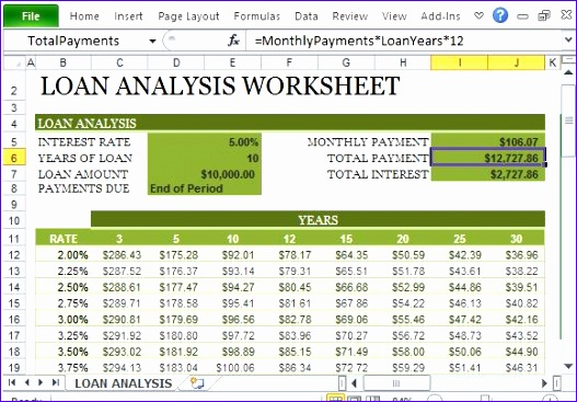 Loan Repayment Calculator Excel Template Tnkdj Inspirational How to Create A Loan Analysis Worksheet In Excel