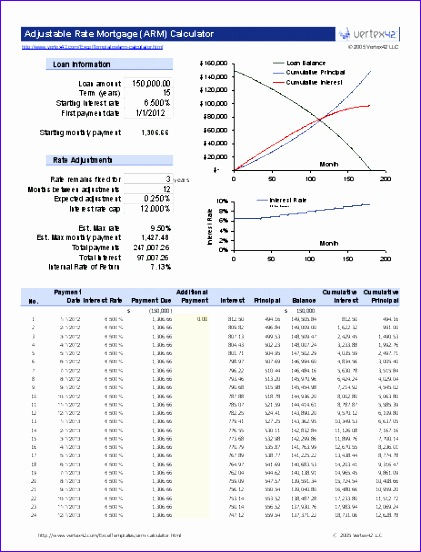Loan Repayment Calculator Excel Template Wkefz Fresh Arm Calculator Free Adjustable Rate Mortgage Calculator for Excel