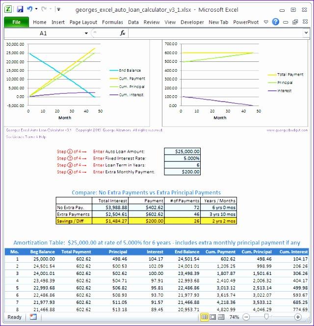 auto loan calculator excel template