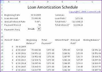 LoanAmortizationSchedule