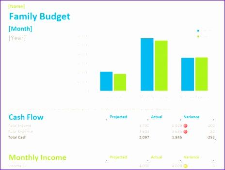 Microsoft Excel Budget Template 2010 Wwdwd Best Of Bud S Fice