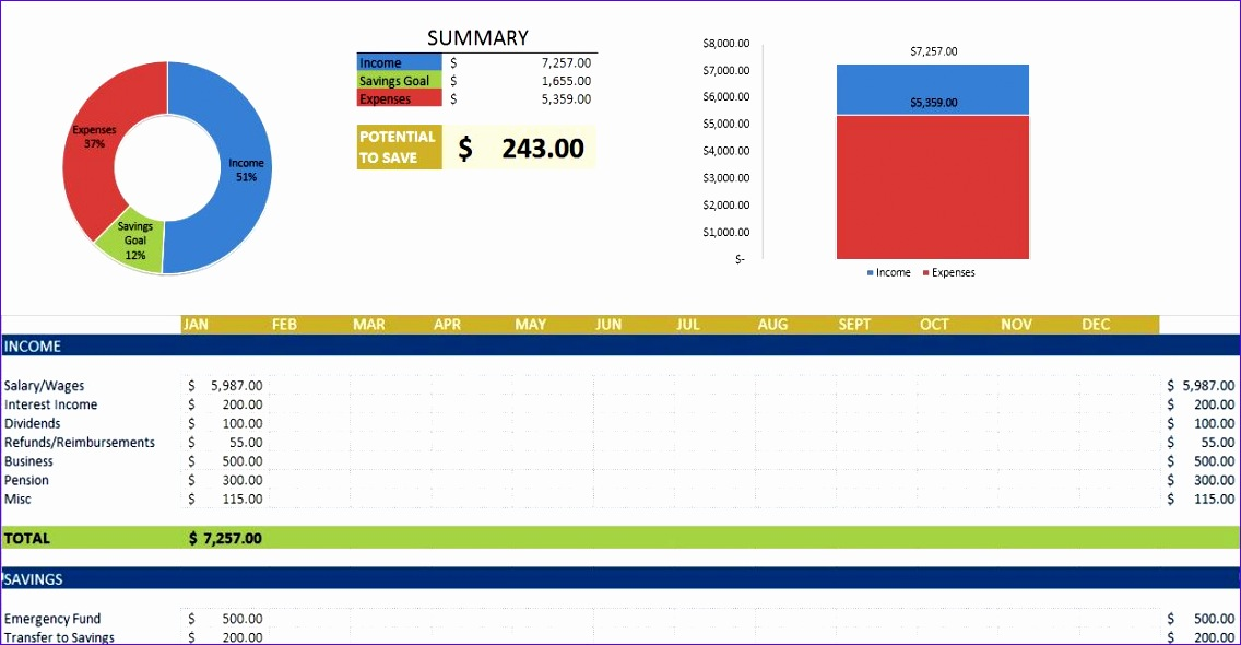 10 microsoft excel budget template 2013 exceltemplates