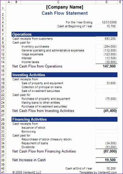 cash flow statement screenshot