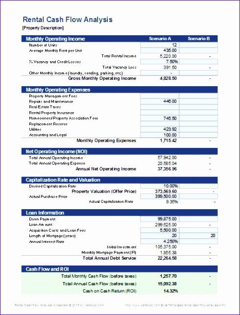 rental cash flow analysis template