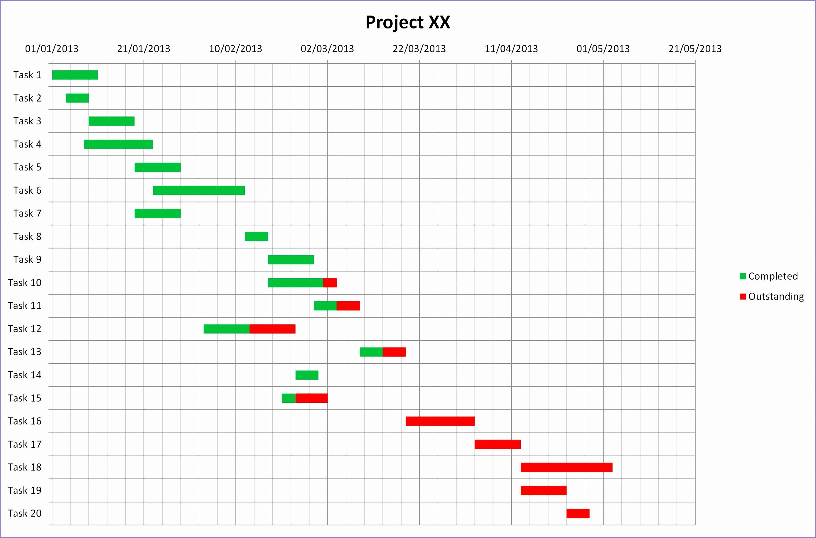 gantt chart excel template xumdgsjm