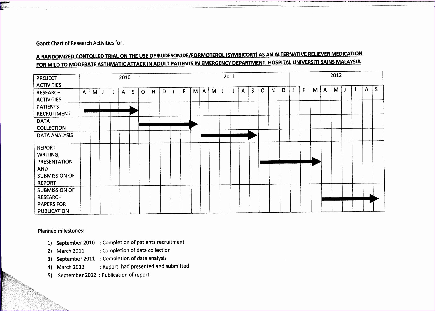 template free templatez gantt chart excel templates gantt Simple Gantt Chart Template Excel Download chart excel templates jeffreyellisorg excel Simple Gantt Chart Template