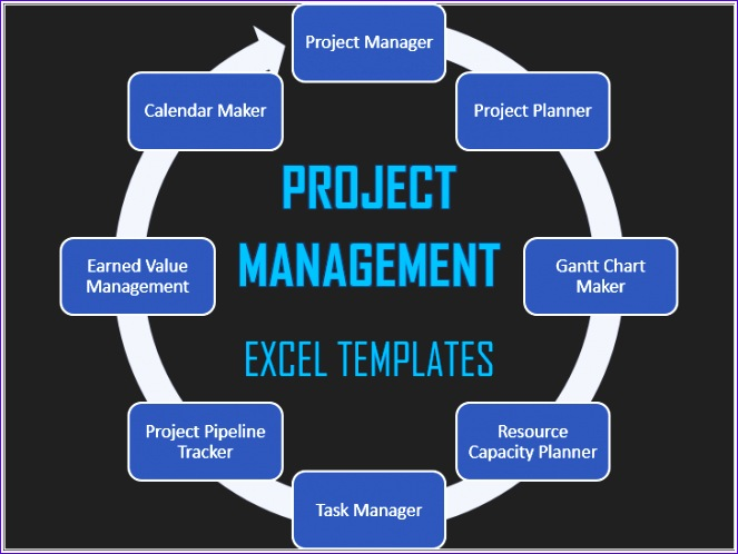 Microsoft Excel Project Plan Template Free Gjcfh Lovely Free and Premium Project Management Excel Templates