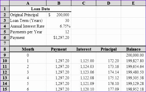 Monthly Amortization Schedule Excel Template Fgqk4 Inspirational Loan Amortization with Microsoft Excel