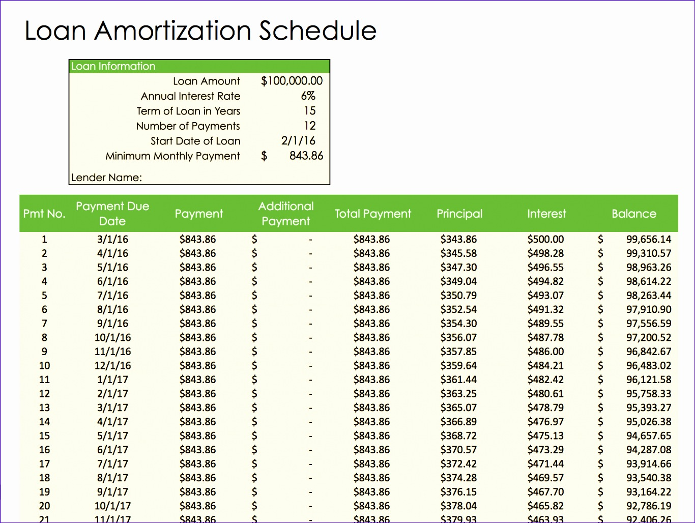 Monthly Amortization Schedule Excel Template Xgtaf Beautiful Free Weekly Schedule Templates for Excel Smartsheet