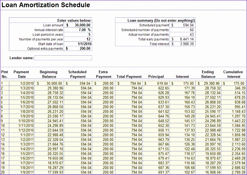 Monthly Amortization Schedule Excel Template Xikwz Elegant Wp Content 2014 04 Loan