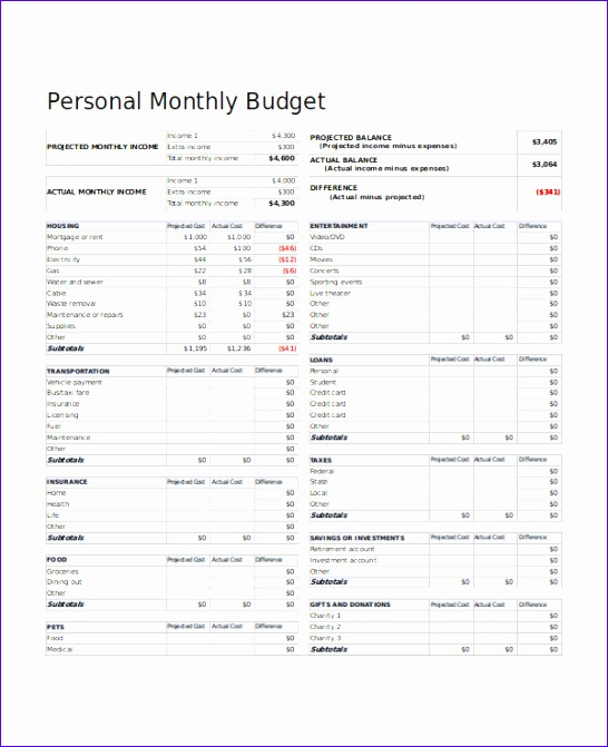 Monthly Budget Template Excel 2007 Gscdx Elegant Sample Monthly Bud Personal Monthly Bud Template Template