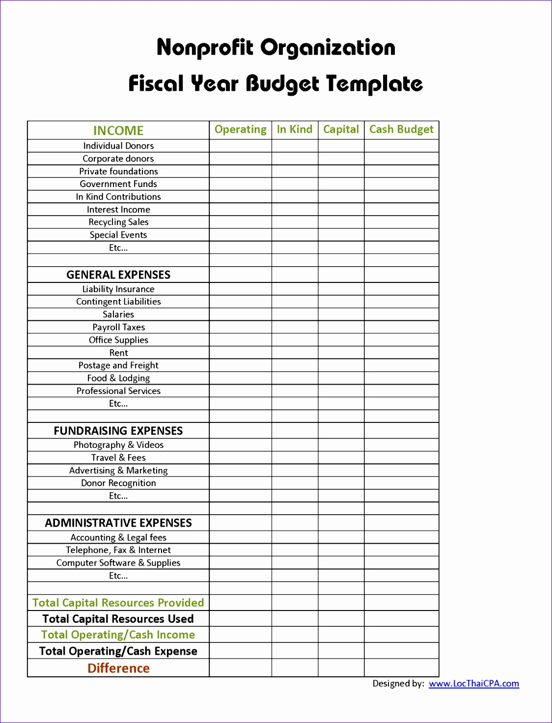 Monthly Budget Template Excel 2010 Ijddj Inspirational Fiscal Year Bud Template