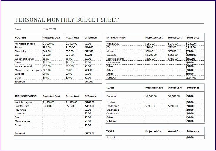 Monthly Expense Report Template Jisqk Best Of Personal Monthly Bud Sheet for Ms Excel