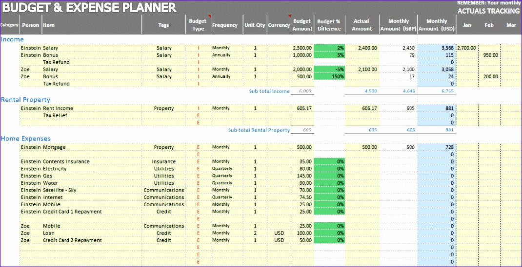 Monthly Expense Sheet Excel Template Olved Unique Download Excel Personal Expense Tracker 7 Templates for Tracking