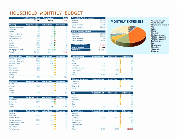Monthly Expense Sheet Excel Template Wvuav Unique Household Monthly Bud Fice Templates
