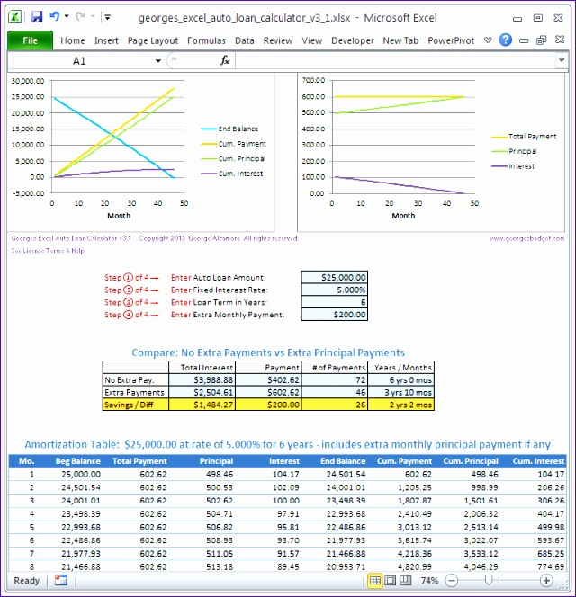 Monthly Payment Excel Template Ejfkd Inspirational Auto Loan