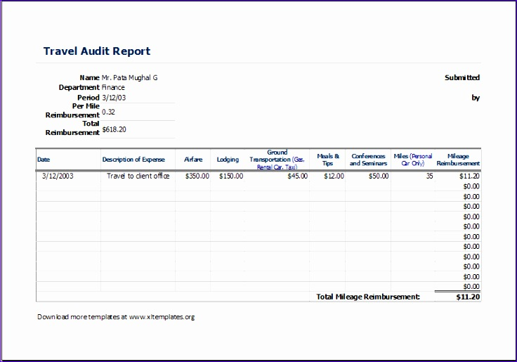 Monthly Sales Report Template Ckgfk New Business Travel Audit Report for Excel