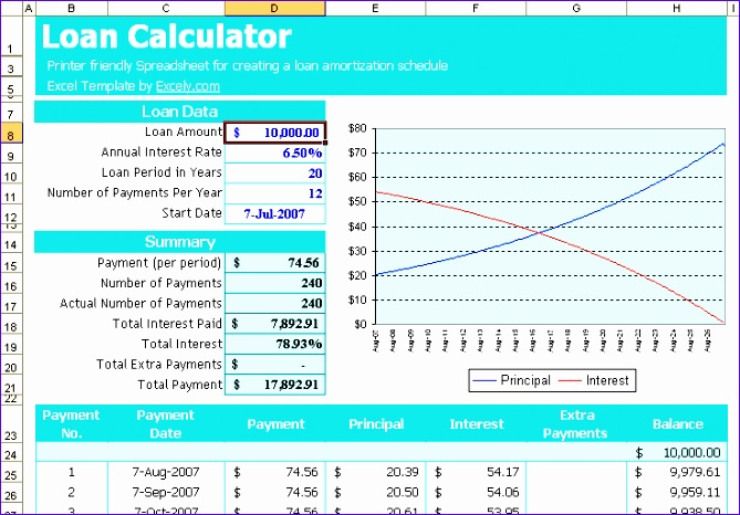 Mortgage Payment Calculator Excel Template G0fvf New Loan Calculator Excel Template Excel Vba Templates