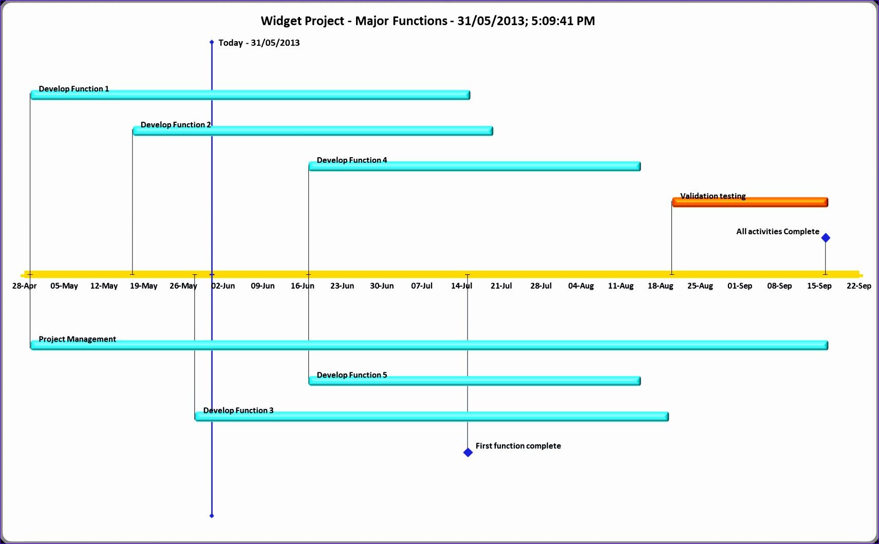 Wid Timeline type 1