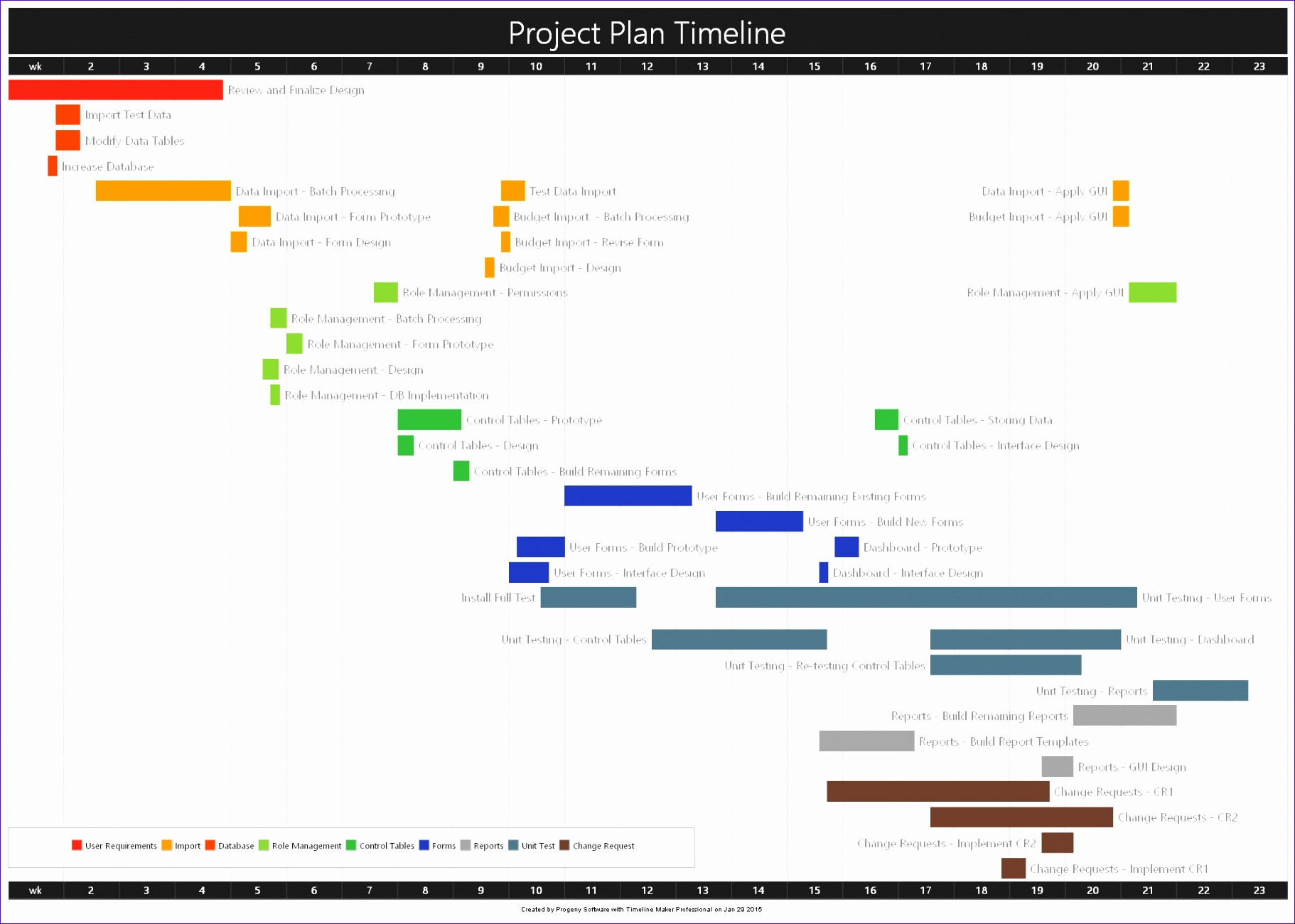 project plan timeline modern full