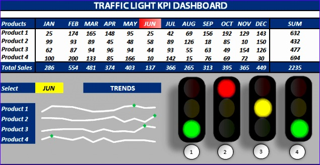 Ms Office Excel Templates Free Download Etdla Inspirational Excel Traffic Light Dashboard Templates Free these