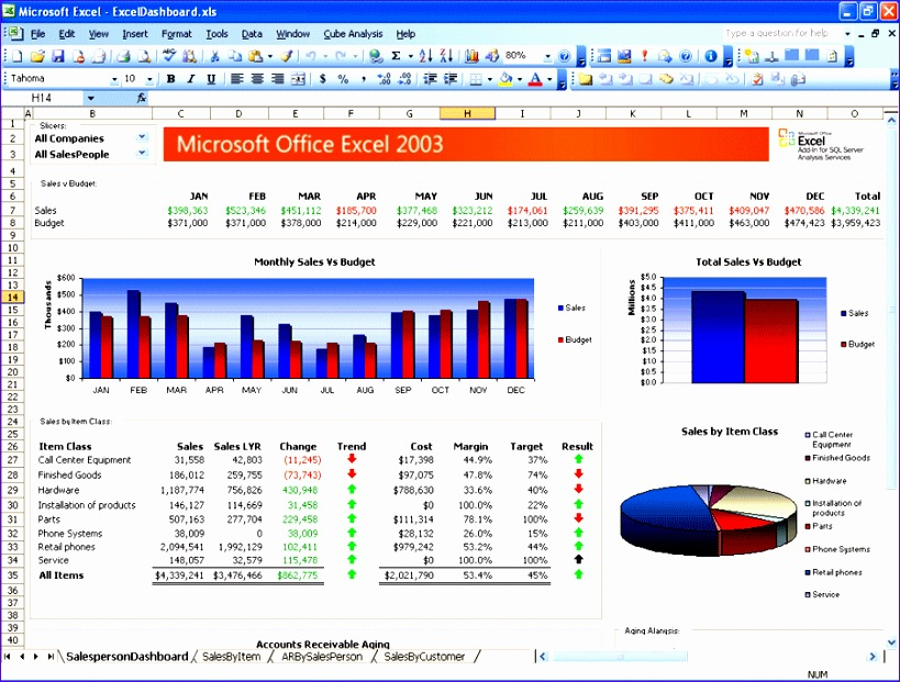 Ms Office Excel Templates Free Download Uuvcs Lovely Create Weekly Project Status Report Template Excel – Microsoft