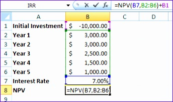 Npv Irr Calculator Excel Template Fssuf New Goal Seek In Microsoft Excel Techtites