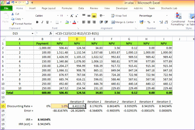 Npv Irr Calculator Excel Template Mfwlz Unique Calculating Internal Rate Of Return Irr Using Excel Excel Vba