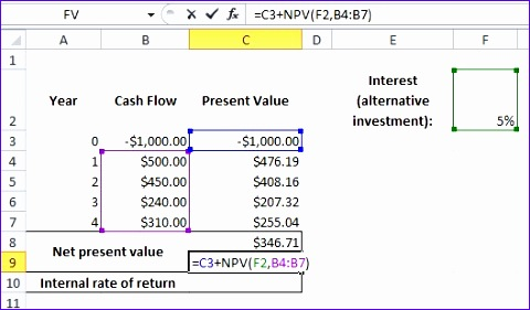 Npv Irr Calculator Excel Template Srveo Elegant Excel formula Help Choosing Between Investments An Introduction