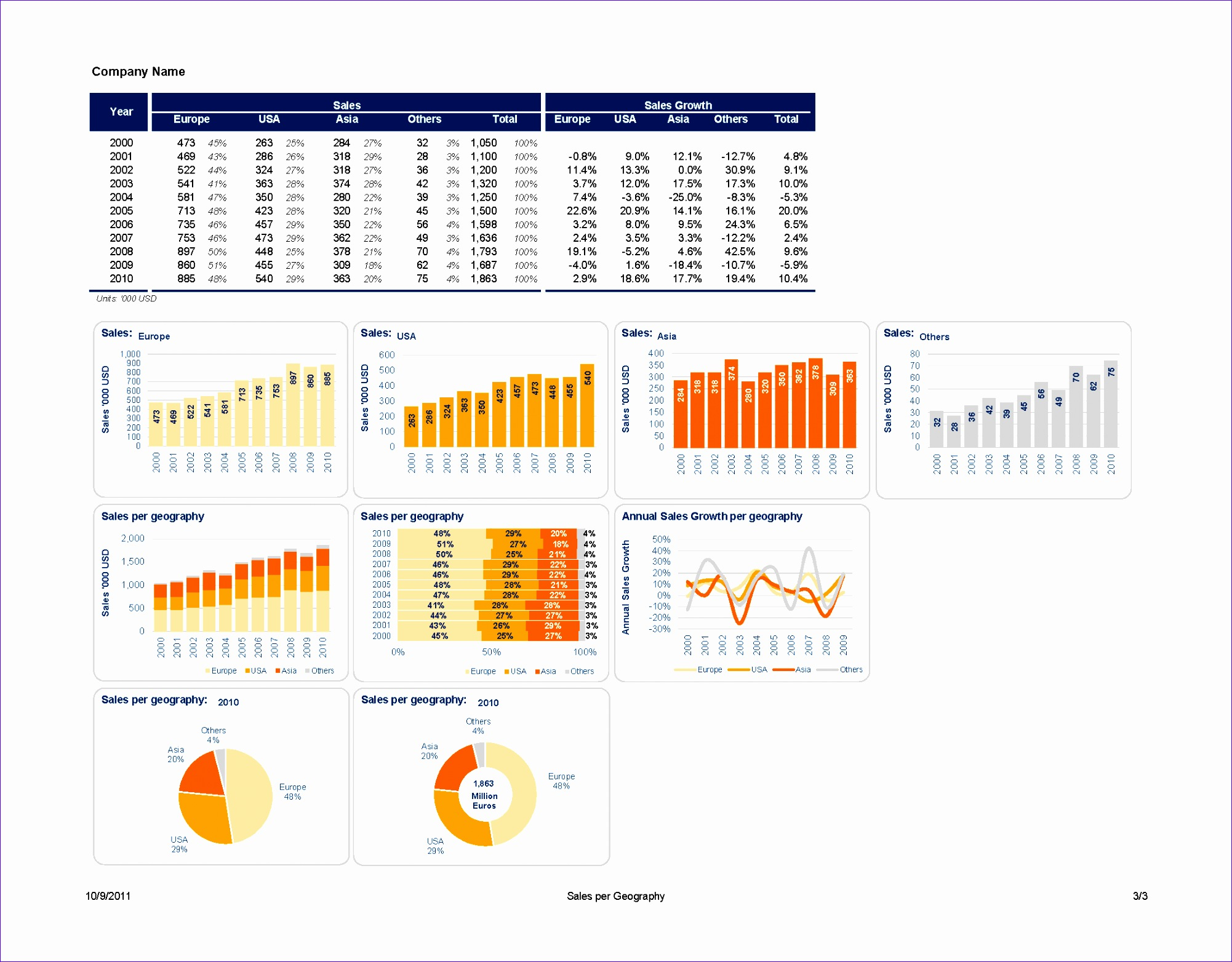 12 organization chart template excel 2010