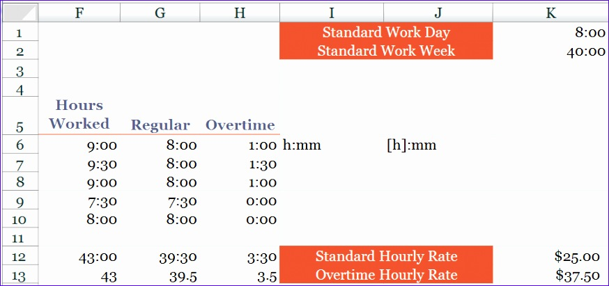 template to calculate hours worked - 10 overtime calculator excel template exceltemplates