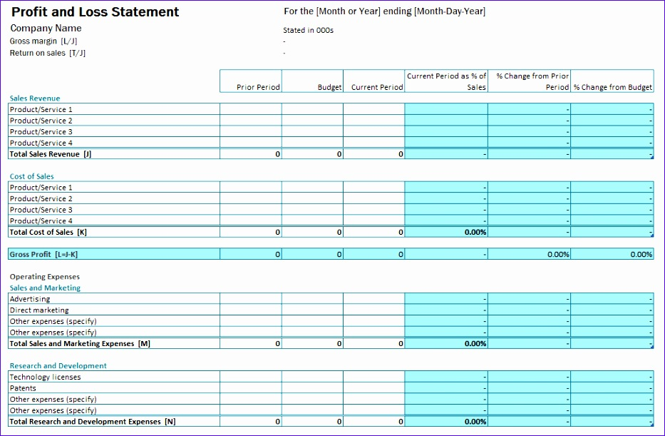 P and L Excel Template Ojee4 Luxury Free Profit and Loss Account Templates for Excel
