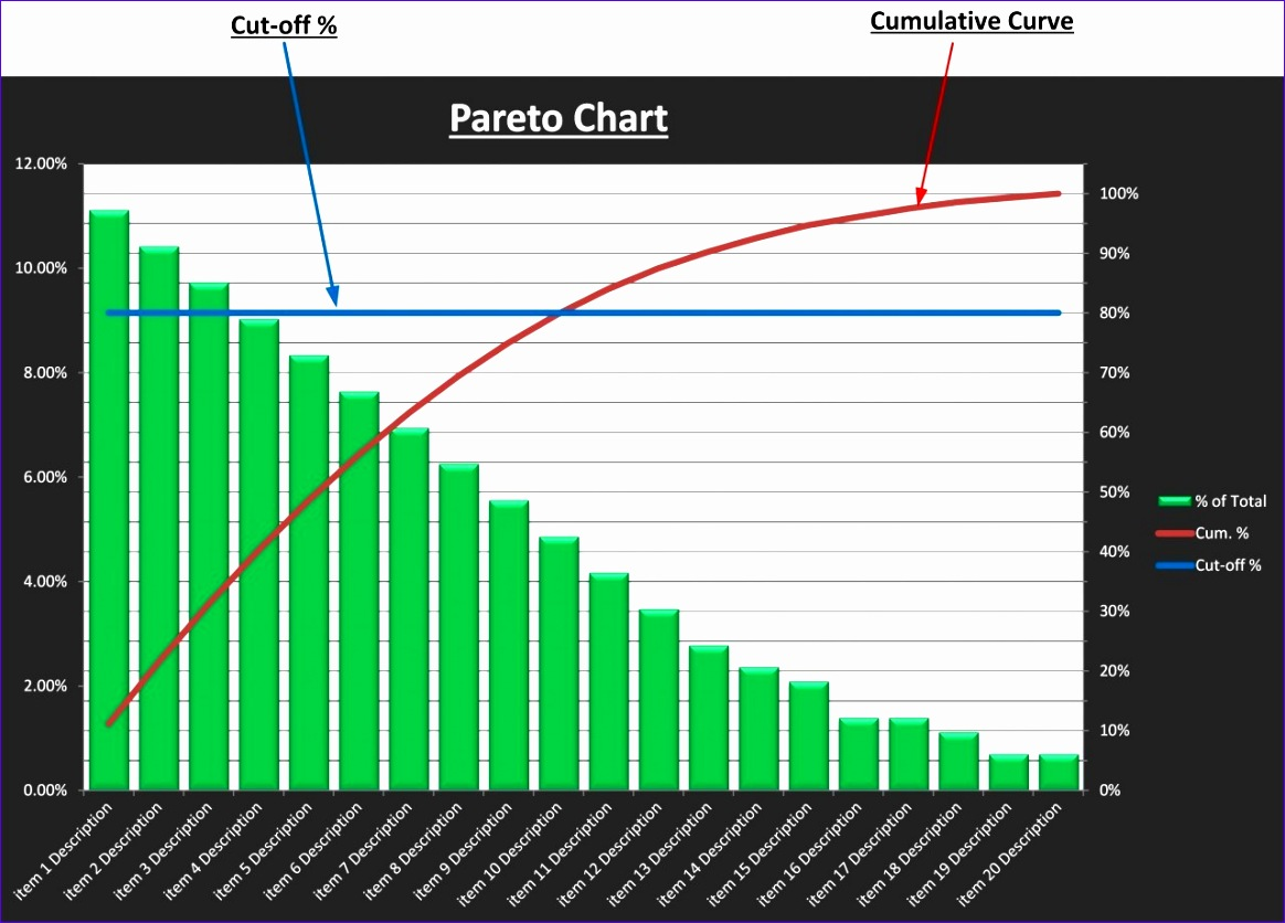 how to use pareto analysis in excel