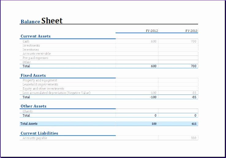 yearly parison balance sheet
