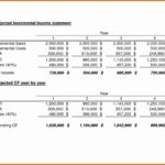 Personal Financial Statement Template Excel Tceeh Awesome Pro forma In E Statement Template Excel