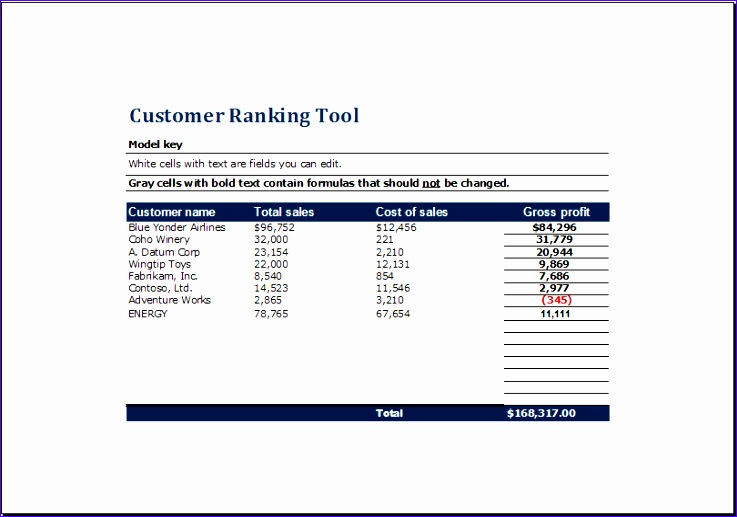 customer ranking tool