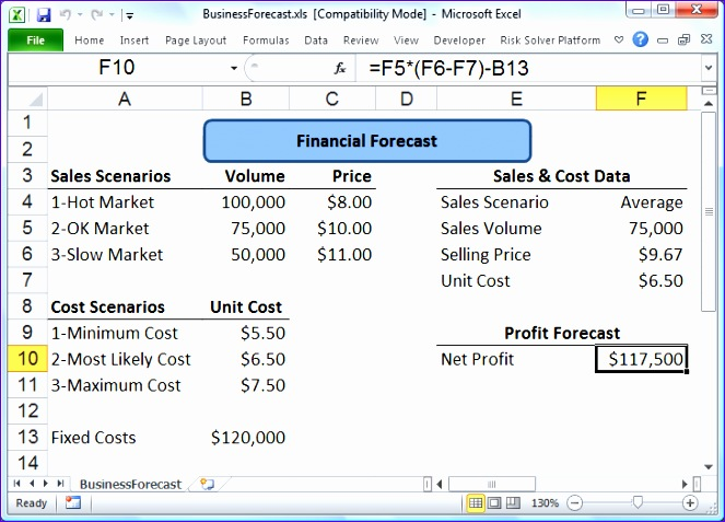 Price Volume Mix Analysis Excel Template Bdxwd New Monte Carlo Simulation Tutorial Example