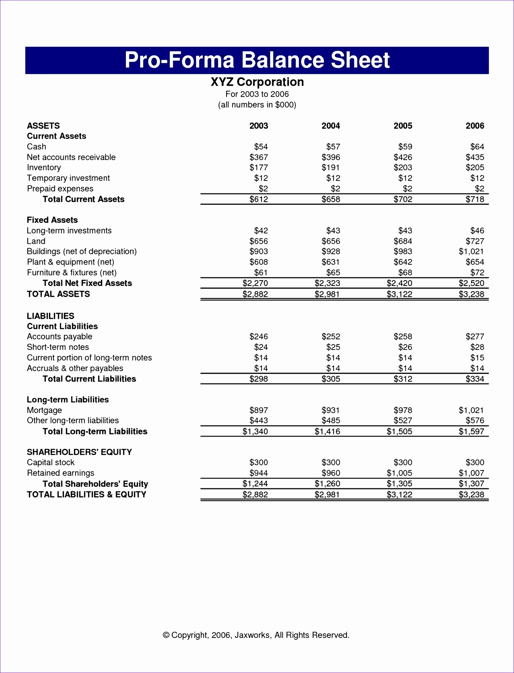 Pro Forma Balance Sheet forma financial statements example authorization letter pdf template pro Pro Forma Balance Sheet forma financial statements template authorization