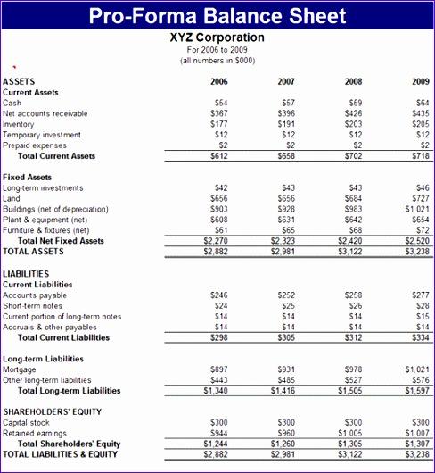 pro forma balance sheet template 3