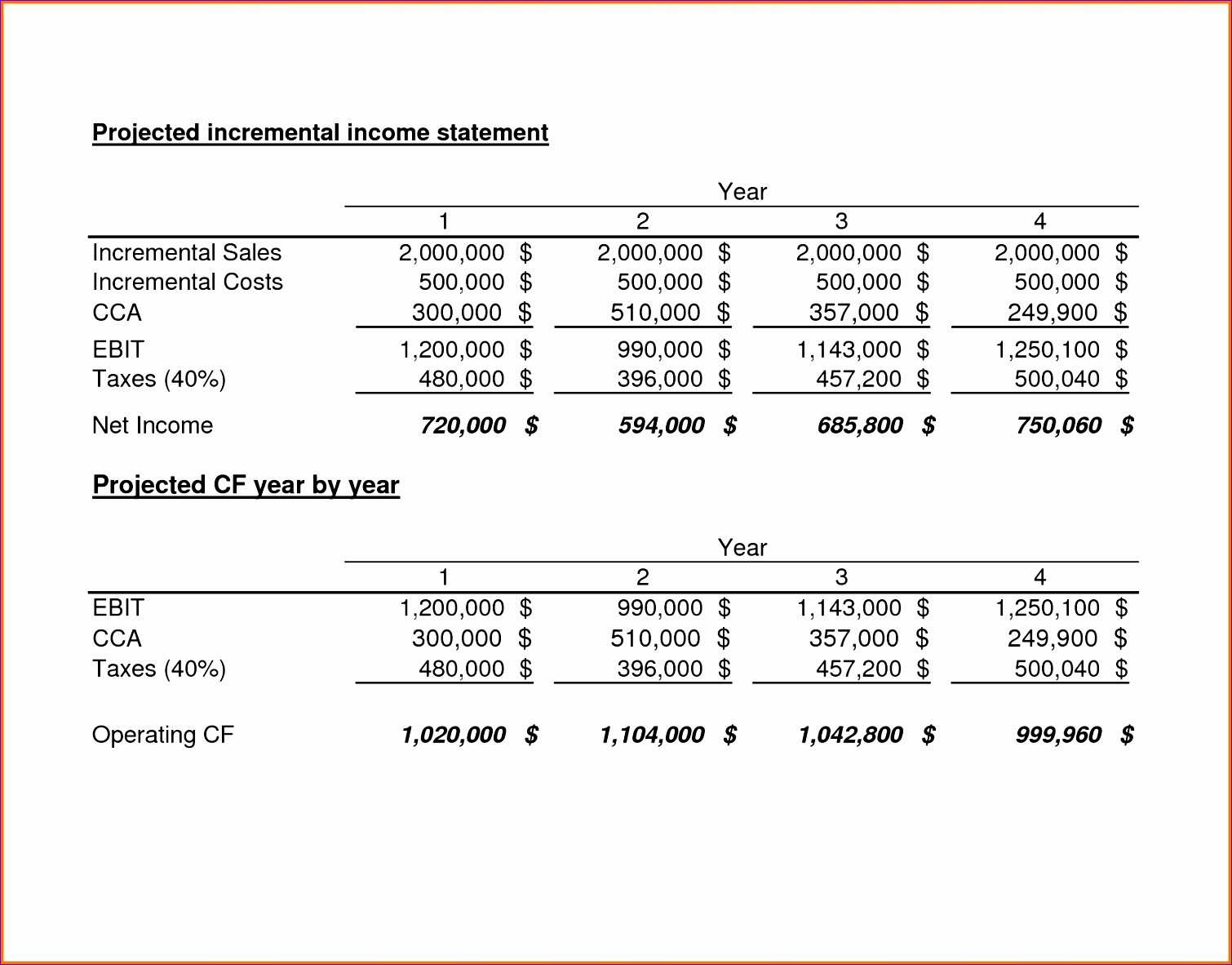 Pro forma Income Statement Template Excel Ohvvl Elegant Pro forma In E Statement Template