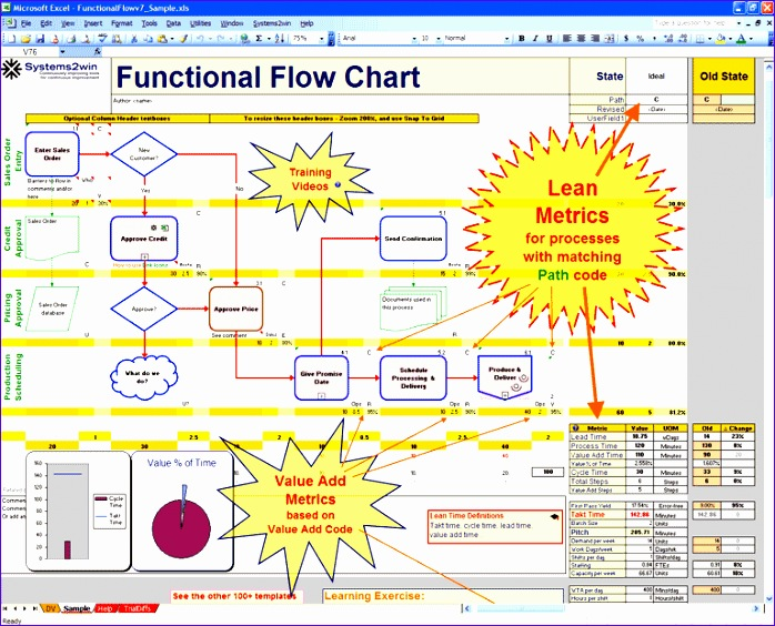process mapping templates in excel - 8 process mapping templates in excel exceltemplates