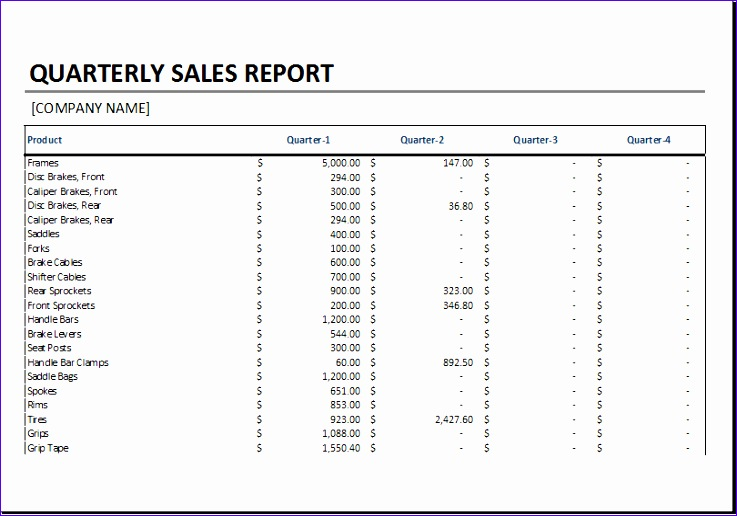 Product Quotations Tzsjn Unique Quarterly Sales Report Template for Excel