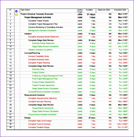 Project Management Schedule Template PDF Format